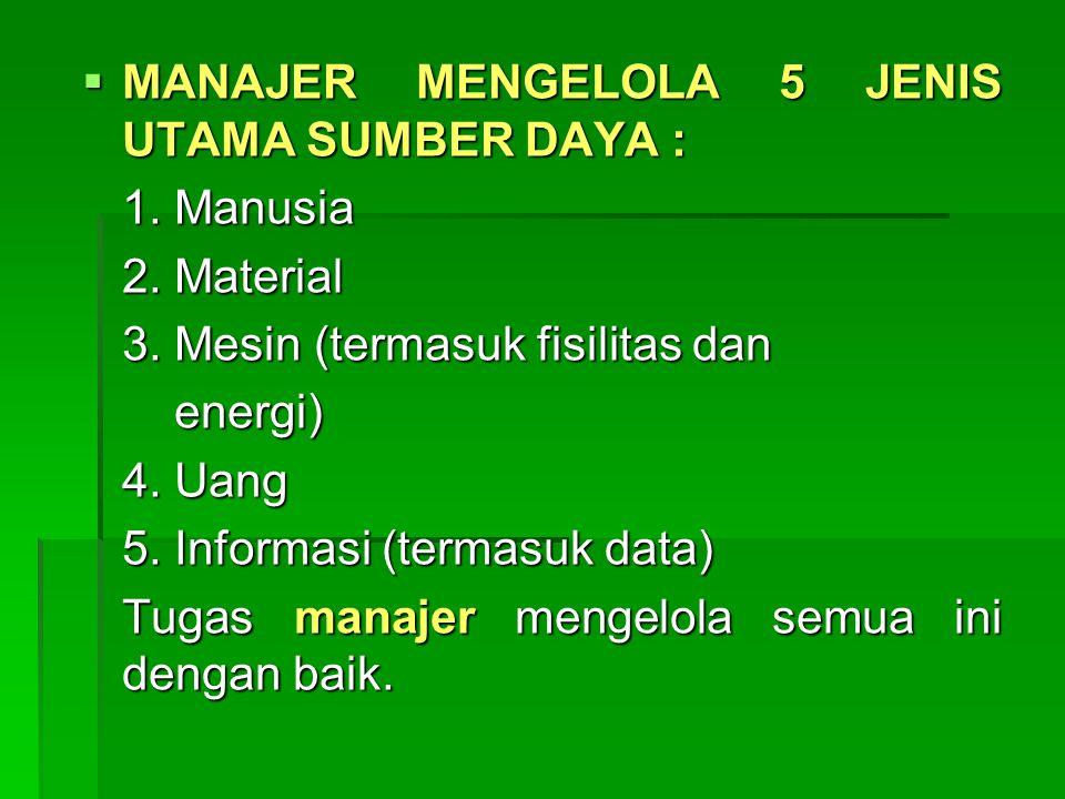 MANAJER MENGELOLA 5 JENIS UTAMA SUMBER DAYA : 1. Manusia 2. Material 3. Mesin (termasuk fisilitas dan energi) energi) 4. Uang 5. Informasi (termasuk