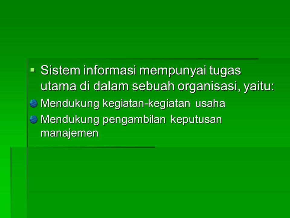  Sistem informasi mempunyai tugas utama di dalam sebuah organisasi, yaitu: Mendukung kegiatan-kegiatan usaha Mendukung pengambilan keputusan manajeme