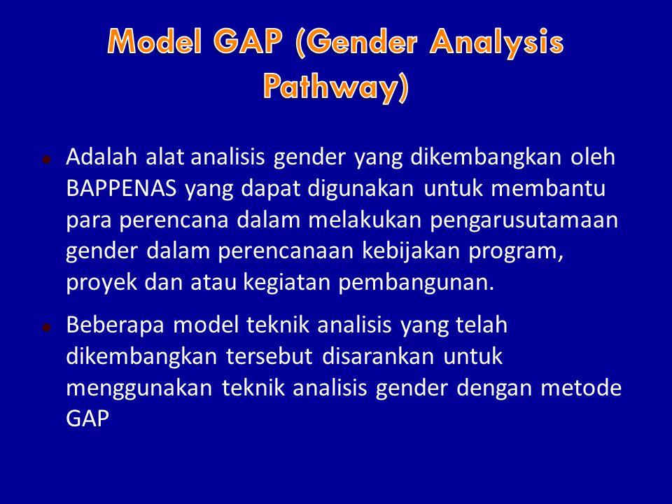  Adalah alat analisis gender yang dikembangkan oleh BAPPENAS yang dapat digunakan untuk membantu para perencana dalam melakukan pengarusutamaan gender dalam perencanaan kebijakan program, proyek dan atau kegiatan pembangunan.