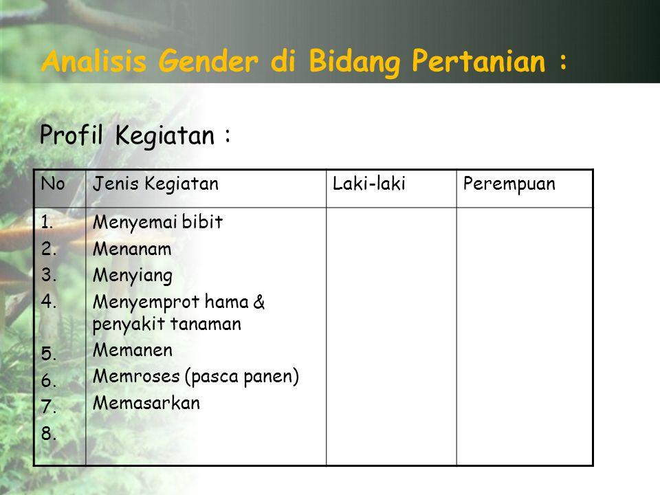 Analisis Gender di Bidang Pertanian : Profil Kegiatan : NoJenis KegiatanLaki-lakiPerempuan 1.