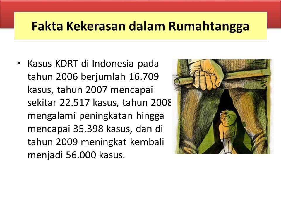 Fakta Kekerasan dalam Rumahtangga Kasus KDRT di Indonesia pada tahun 2006 berjumlah 16.709 kasus, tahun 2007 mencapai sekitar 22.517 kasus, tahun 2008