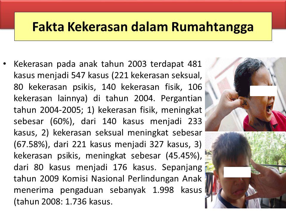 Fakta Kekerasan dalam Rumahtangga Kekerasan pada anak tahun 2003 terdapat 481 kasus menjadi 547 kasus (221 kekerasan seksual, 80 kekerasan psikis, 140