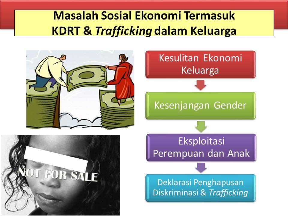 Kesulitan Ekonomi Keluarga Kesenjangan Gender Eksploitasi Perempuan dan Anak Deklarasi Penghapusan Diskriminasi & Trafficking Masalah Sosial Ekonomi T