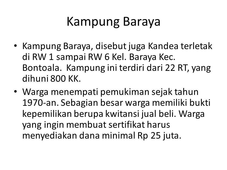 Kampung Baraya Kampung Baraya, disebut juga Kandea terletak di RW 1 sampai RW 6 Kel. Baraya Kec. Bontoala. Kampung ini terdiri dari 22 RT, yang dihuni