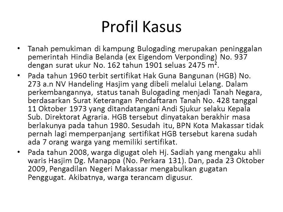 Profil Kasus Tanah pemukiman di kampung Bulogading merupakan peninggalan pemerintah Hindia Belanda (ex Eigendom Verponding) No. 937 dengan surat ukur
