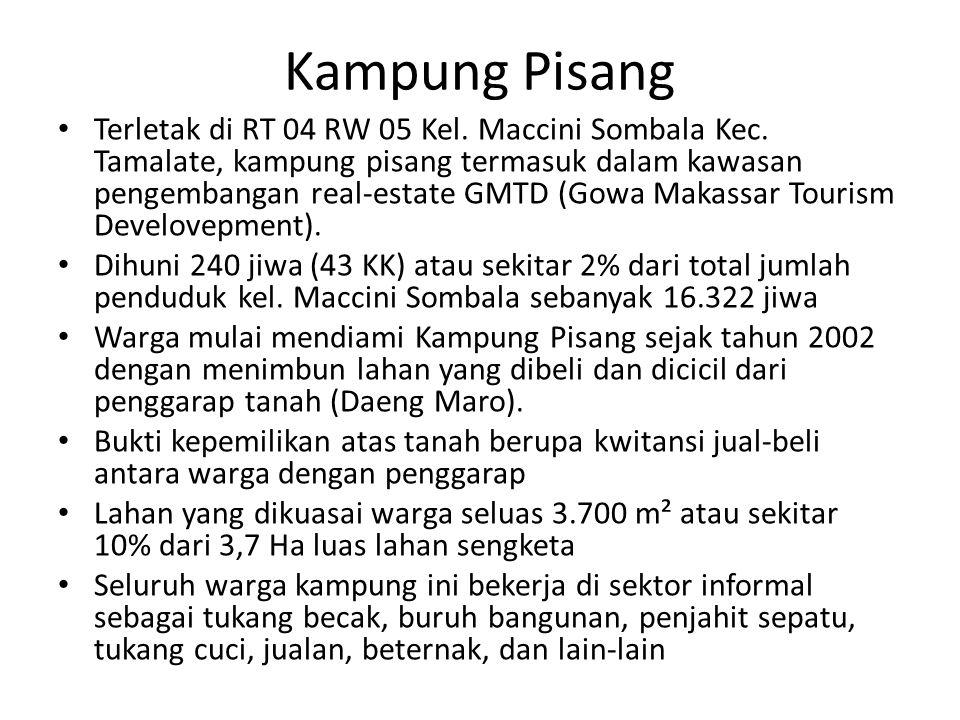 Kampung Pisang Terletak di RT 04 RW 05 Kel. Maccini Sombala Kec. Tamalate, kampung pisang termasuk dalam kawasan pengembangan real-estate GMTD (Gowa M