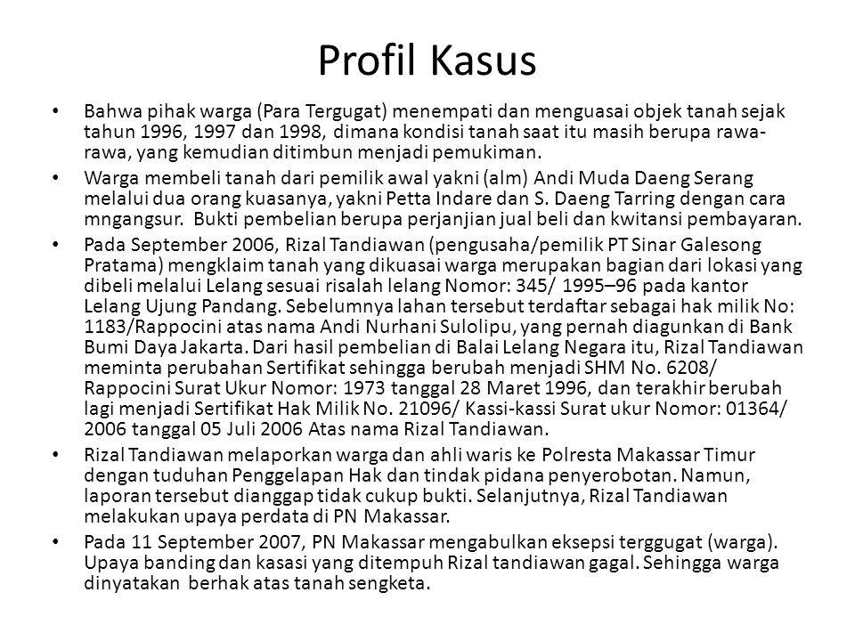 Kampung Pandang Raya Berlokasi di RT 02/RW 03 Jalan Pandang II dan Jalan Pandang V Kelurahan Pandang Kecamatan Panakukkang Kota Makassar.