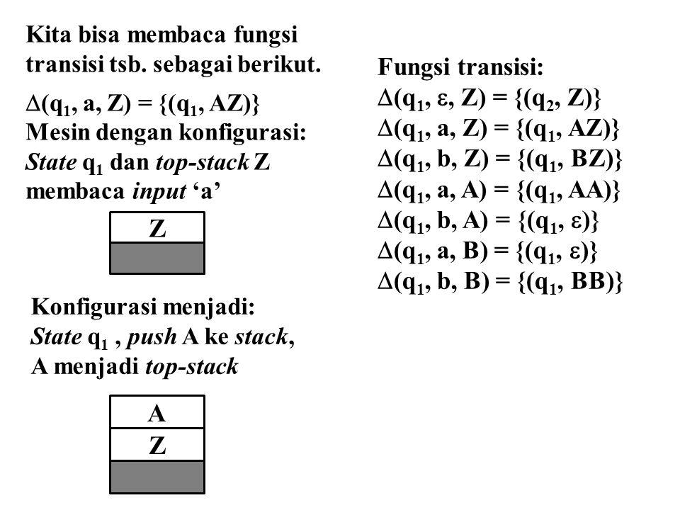 Z Z A Kita bisa membaca fungsi transisi tsb. sebagai berikut.  (q 1, a, Z) = {(q 1, AZ)} Mesin dengan konfigurasi: State q 1 dan top-stack Z membaca
