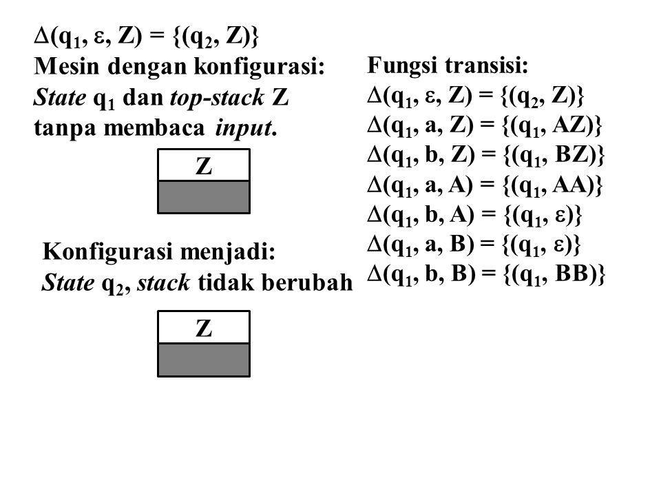 Z  (q 1, , Z) = {(q 2, Z)} Mesin dengan konfigurasi: State q 1 dan top-stack Z tanpa membaca input. Konfigurasi menjadi: State q 2, stack tidak beru