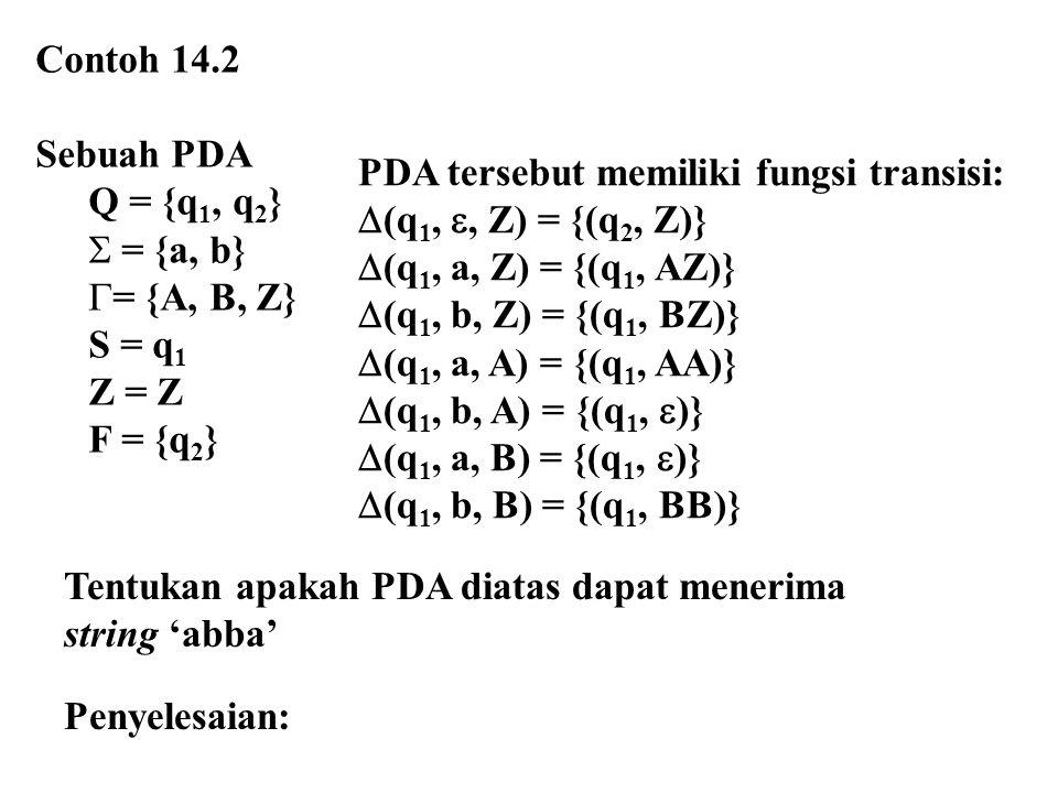 Contoh 14.2 Sebuah PDA Q = {q 1, q 2 }  = {a, b}  = {A, B, Z} S = q 1 Z = Z F = {q 2 } PDA tersebut memiliki fungsi transisi:  (q 1, , Z) = {(q 2, Z)}  (q 1, a, Z) = {(q 1, AZ)}  (q 1, b, Z) = {(q 1, BZ)}  (q 1, a, A) = {(q 1, AA)}  (q 1, b, A) = {(q 1,  )}  (q 1, a, B) = {(q 1,  )}  (q 1, b, B) = {(q 1, BB)} Tentukan apakah PDA diatas dapat menerima string 'abba' Penyelesaian:
