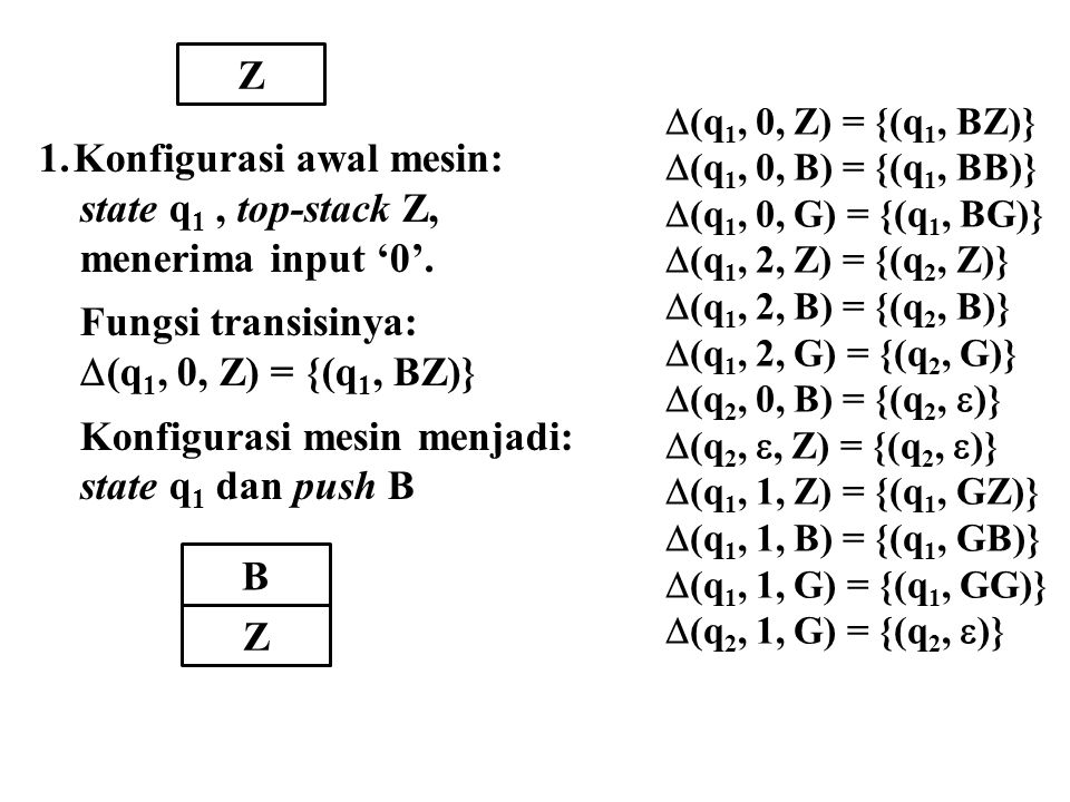Z B Z 1.Konfigurasi awal mesin: state q 1, top-stack Z, menerima input '0'.