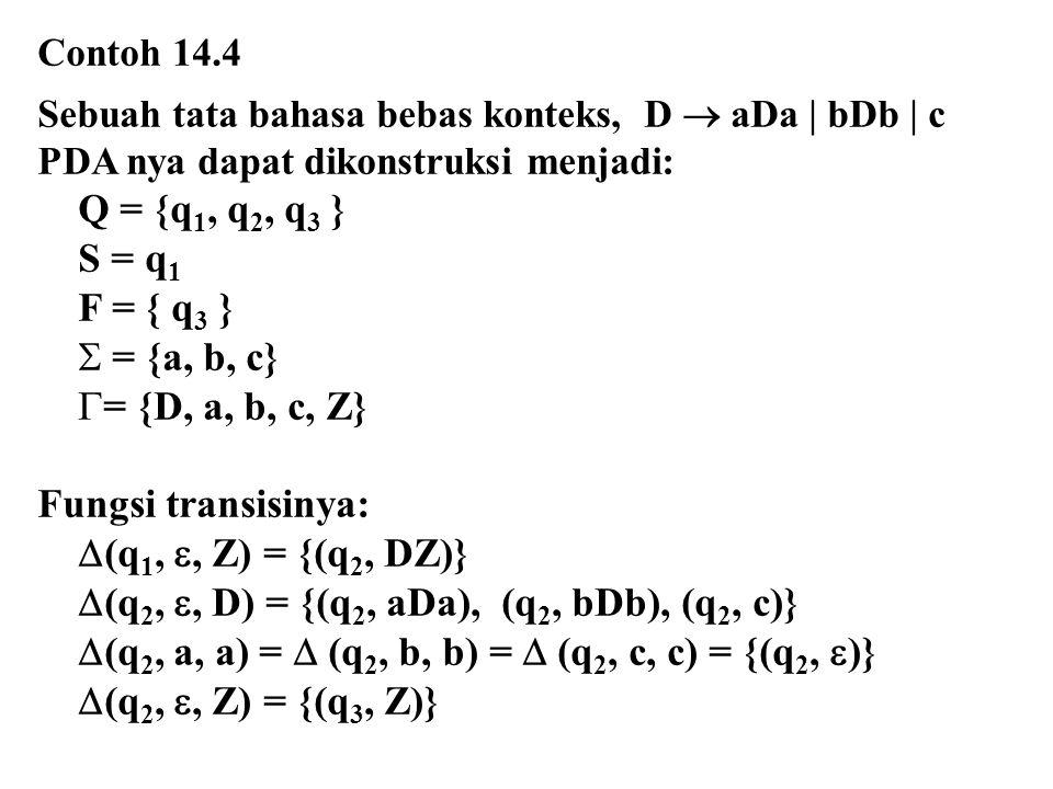 Contoh 14.4 Sebuah tata bahasa bebas konteks, D  aDa | bDb | c PDA nya dapat dikonstruksi menjadi: Q = {q 1, q 2, q 3 } S = q 1 F = { q 3 }  = {a, b