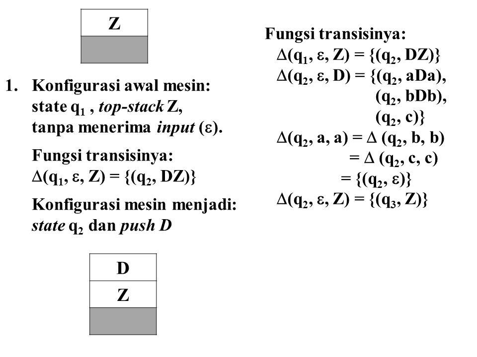 1.Konfigurasi awal mesin: state q 1, top-stack Z, tanpa menerima input (  ).