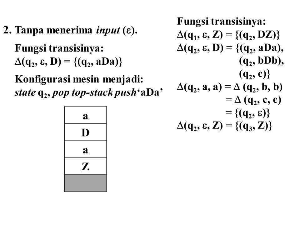 2. Tanpa menerima input (  ). Fungsi transisinya:  (q 2, , D) = {(q 2, aDa)} Konfigurasi mesin menjadi: state q 2, pop top-stack push'aDa' a D a Z