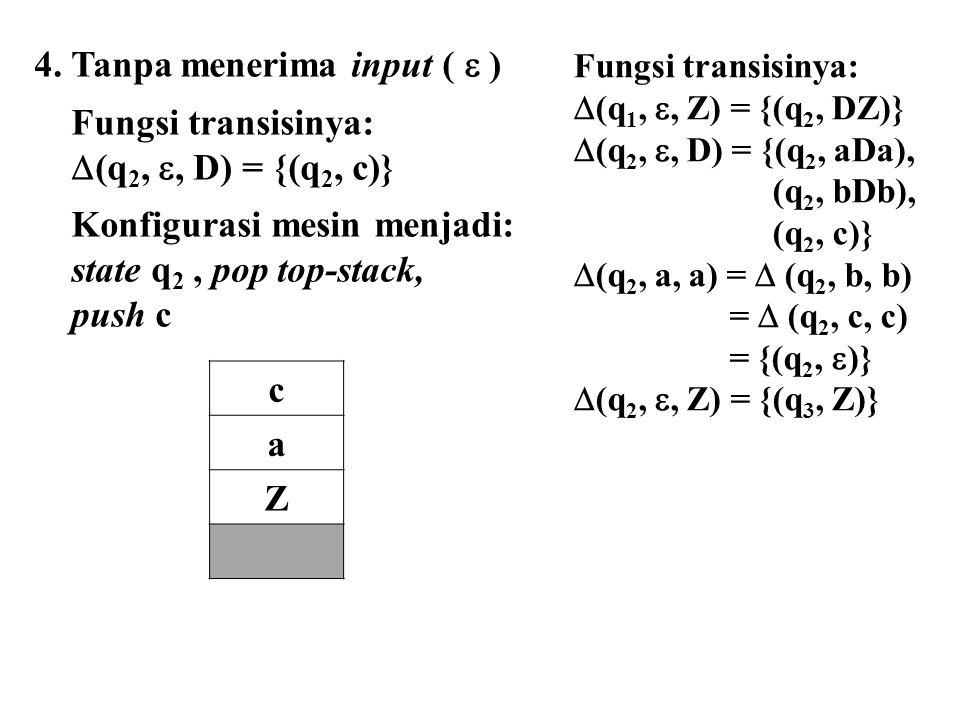 4. Tanpa menerima input (  ) Fungsi transisinya:  (q 2, , D) = {(q 2, c)} Konfigurasi mesin menjadi: state q 2, pop top-stack, push c c a Z Fungsi