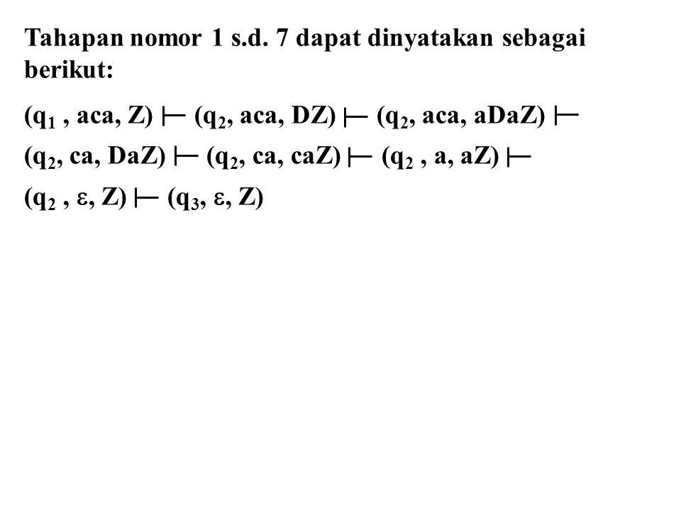 Tahapan nomor 1 s.d. 7 dapat dinyatakan sebagai berikut: (q 1, aca, Z) (q 2, aca, DZ) (q 2, aca, aDaZ) (q 2, ca, DaZ) (q 2, ca, caZ) (q 2, a, aZ) (q 2