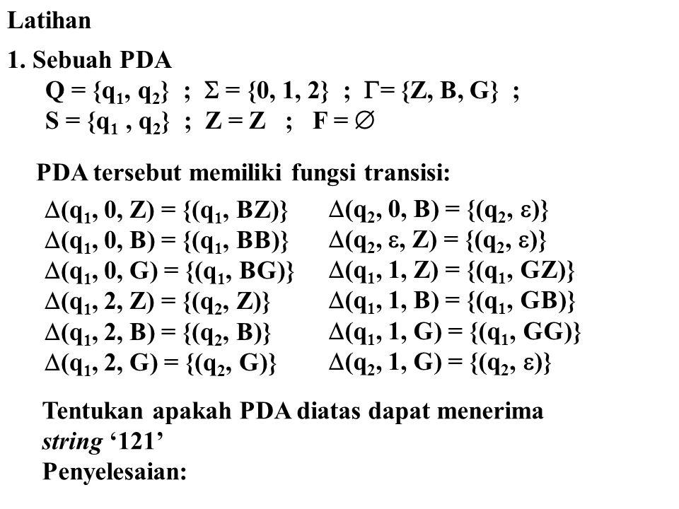 Latihan 1. Sebuah PDA Q = {q 1, q 2 } ;  = {0, 1, 2} ;  = {Z, B, G} ; S = {q 1, q 2 } ; Z = Z ; F =  PDA tersebut memiliki fungsi transisi:  (q 1,