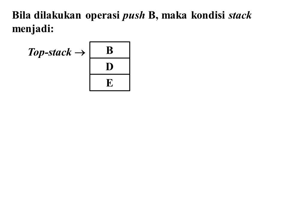 D E B Bila dilakukan operasi push B, maka kondisi stack menjadi: Top-stack 