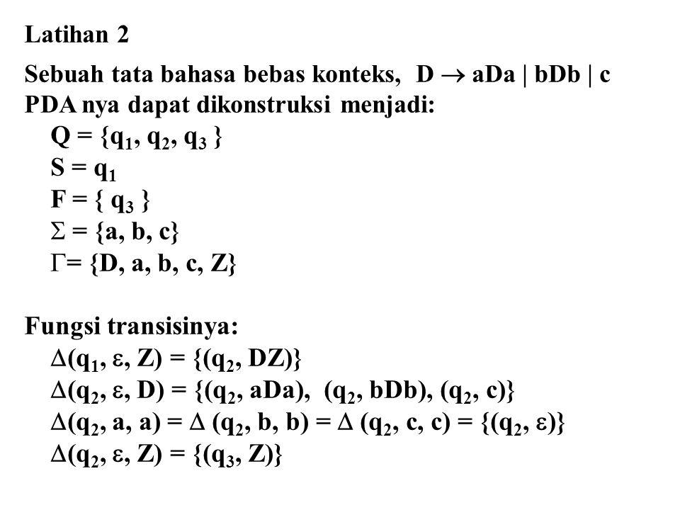 Latihan 2 Sebuah tata bahasa bebas konteks, D  aDa | bDb | c PDA nya dapat dikonstruksi menjadi: Q = {q 1, q 2, q 3 } S = q 1 F = { q 3 }  = {a, b, c}  = {D, a, b, c, Z} Fungsi transisinya:  (q 1, , Z) = {(q 2, DZ)}  (q 2, , D) = {(q 2, aDa), (q 2, bDb), (q 2, c)}  (q 2, a, a) =  (q 2, b, b) =  (q 2, c, c) = {(q 2,  )}  (q 2, , Z) = {(q 3, Z)}