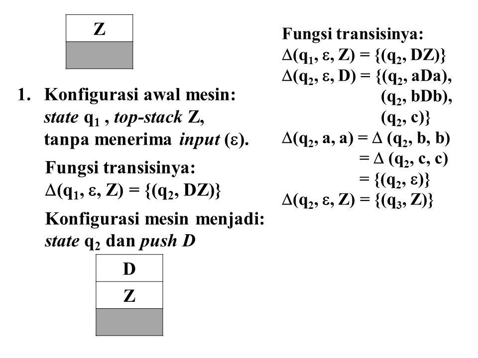 1.Konfigurasi awal mesin: state q 1, top-stack Z, tanpa menerima input (  ). Fungsi transisinya:  (q 1, , Z) = {(q 2, DZ)} Konfigurasi mesin menjad