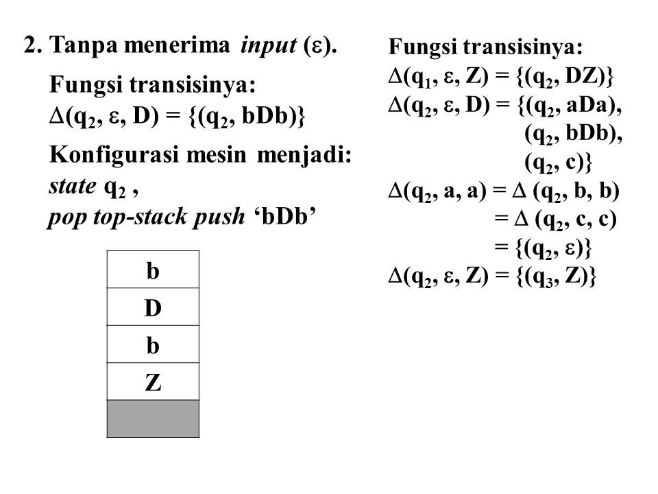 2. Tanpa menerima input (  ). Fungsi transisinya:  (q 2, , D) = {(q 2, bDb)} Konfigurasi mesin menjadi: state q 2, pop top-stack push 'bDb' b D b Z