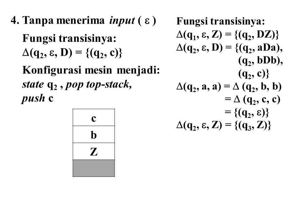 4. Tanpa menerima input (  ) Fungsi transisinya:  (q 2, , D) = {(q 2, c)} Konfigurasi mesin menjadi: state q 2, pop top-stack, push c c b Z Fungsi
