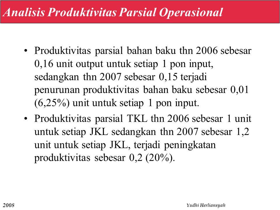 2008 Yudhi Herliansyah Analisis Produktivitas Parsial Operasional Produktivitas parsial bahan baku thn 2006 sebesar 0,16 unit output untuk setiap 1 po