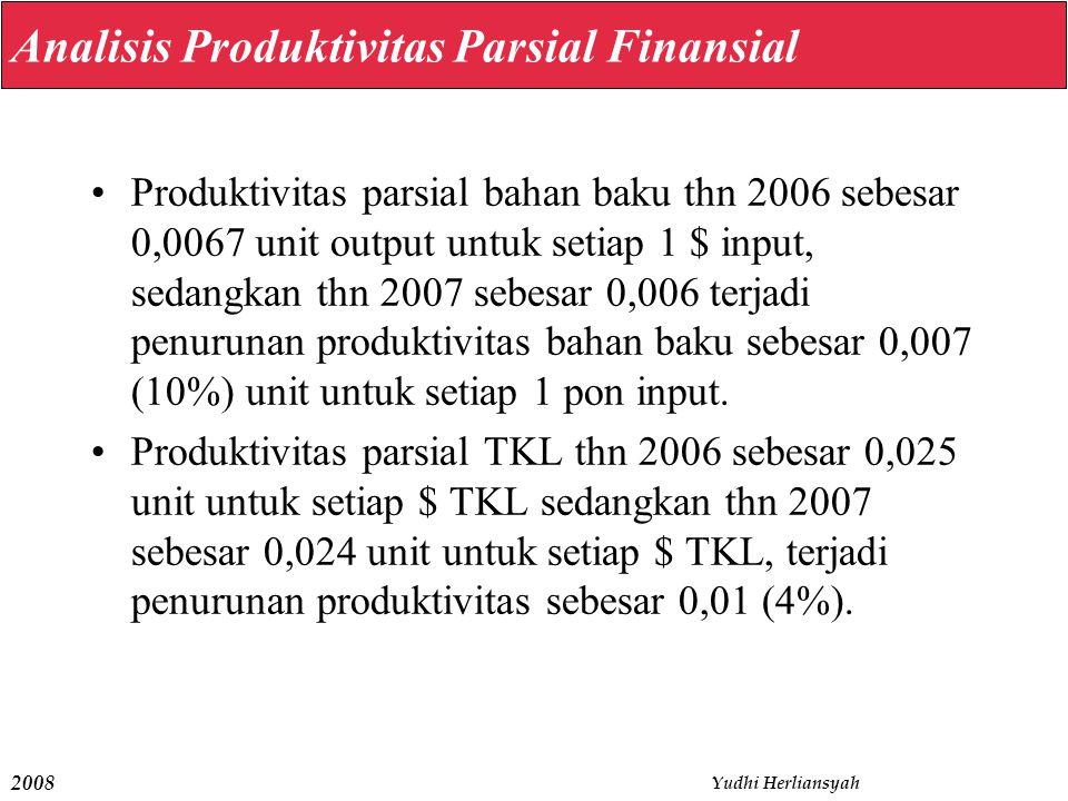 2008 Yudhi Herliansyah Analisis Produktivitas Parsial Finansial Produktivitas parsial bahan baku thn 2006 sebesar 0,0067 unit output untuk setiap 1 $