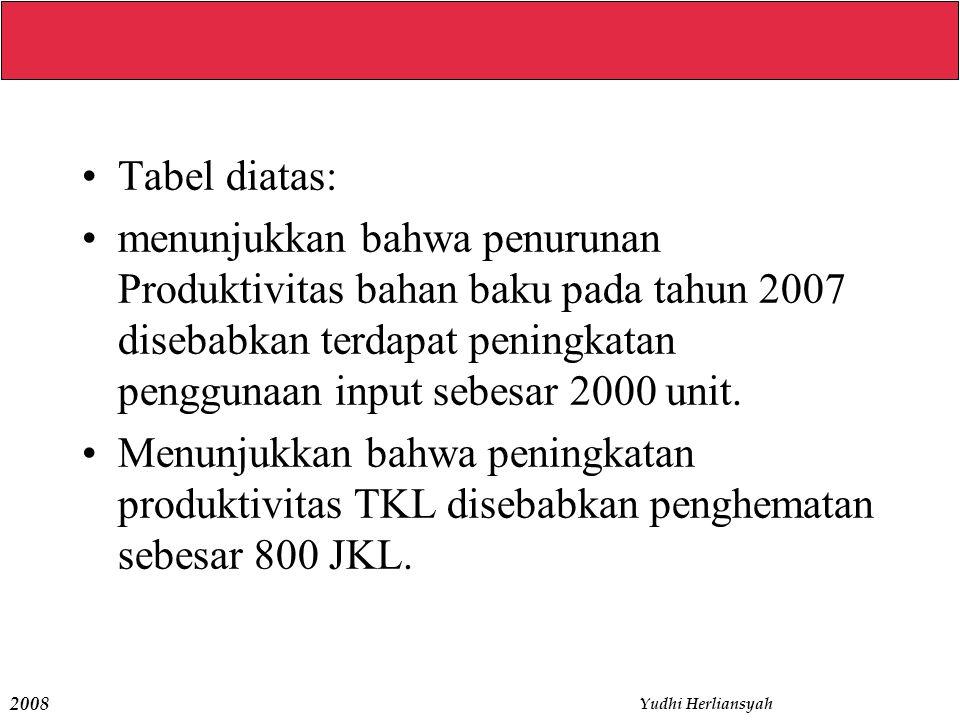 2008 Yudhi Herliansyah Tabel diatas: menunjukkan bahwa penurunan Produktivitas bahan baku pada tahun 2007 disebabkan terdapat peningkatan penggunaan i