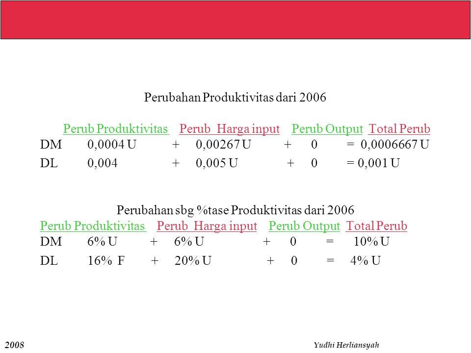 2008 Yudhi Herliansyah Perubahan Produktivitas dari 2006 Perub Produktivitas Perub Harga input Perub Output Total Perub DM 0,0004 U + 0,00267 U + 0 =