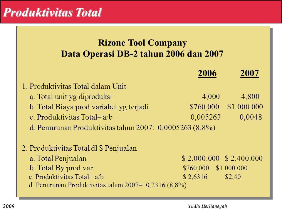 2008 Yudhi Herliansyah Produktivitas Total Rizone Tool Company Data Operasi DB-2 tahun 2006 dan 2007 1. Produktivitas Total dalam Unit a. Total unit y
