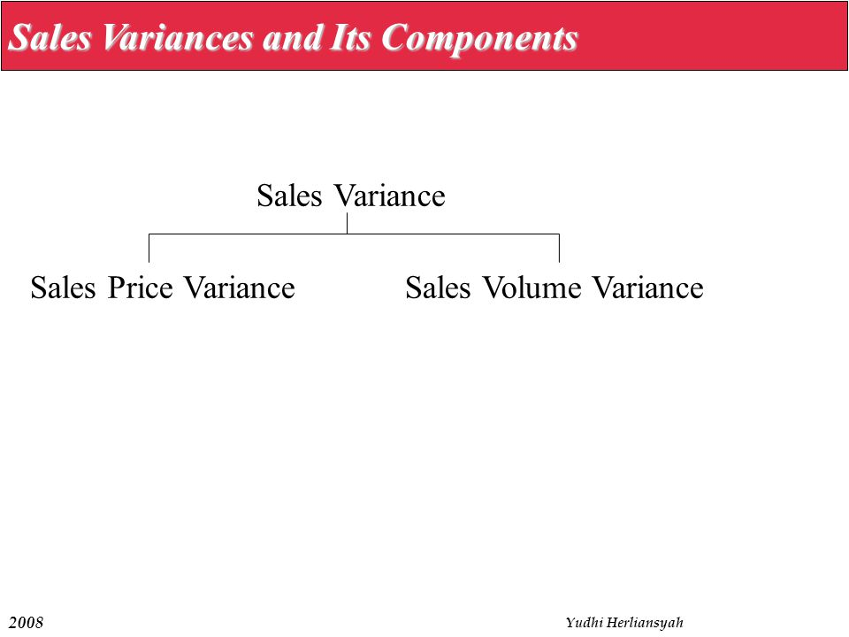 2008 Yudhi Herliansyah Sales Variances and Its Components Sales Variance Sales Price VarianceSales Volume Variance