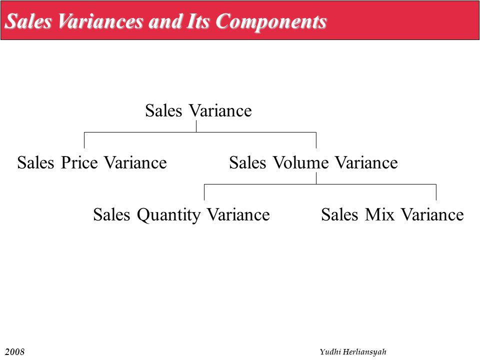 2008 Yudhi Herliansyah Sales Variances and Its Components Sales Variance Sales Price VarianceSales Volume Variance Sales Quantity VarianceSales Mix Variance
