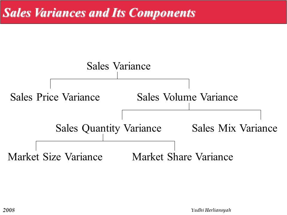 2008 Yudhi Herliansyah Sales Variances and Its Components Sales Variance Sales Price VarianceSales Volume Variance Sales Quantity VarianceSales Mix Variance Market Size VarianceMarket Share Variance