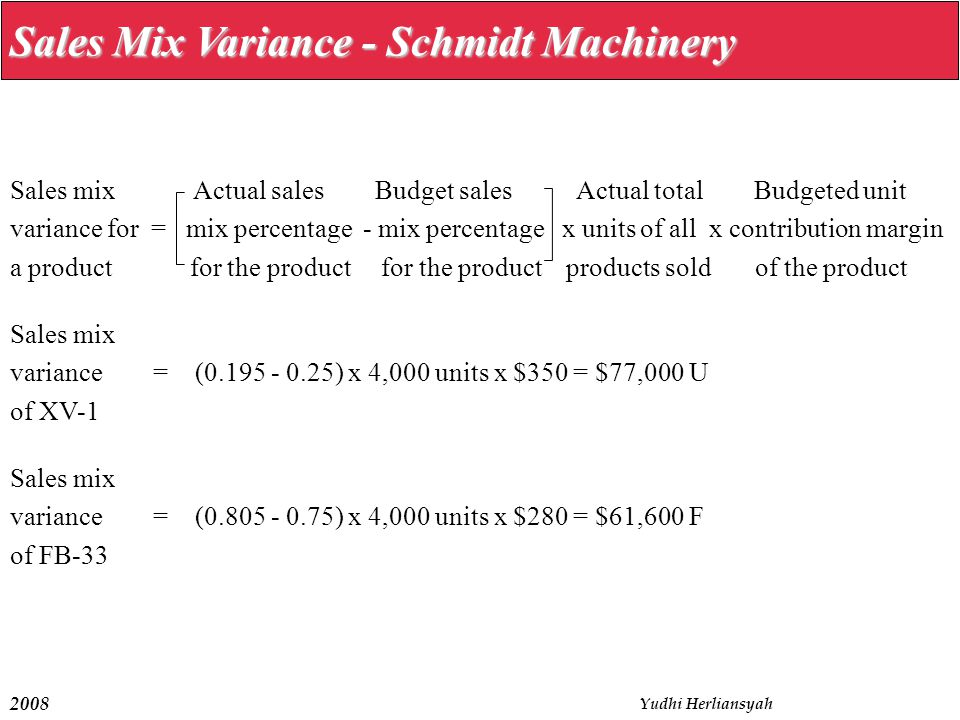 2008 Yudhi Herliansyah Sales mix Actual sales Budget sales Actual total Budgeted unit variance for = mix percentage - mix percentage x units of all x