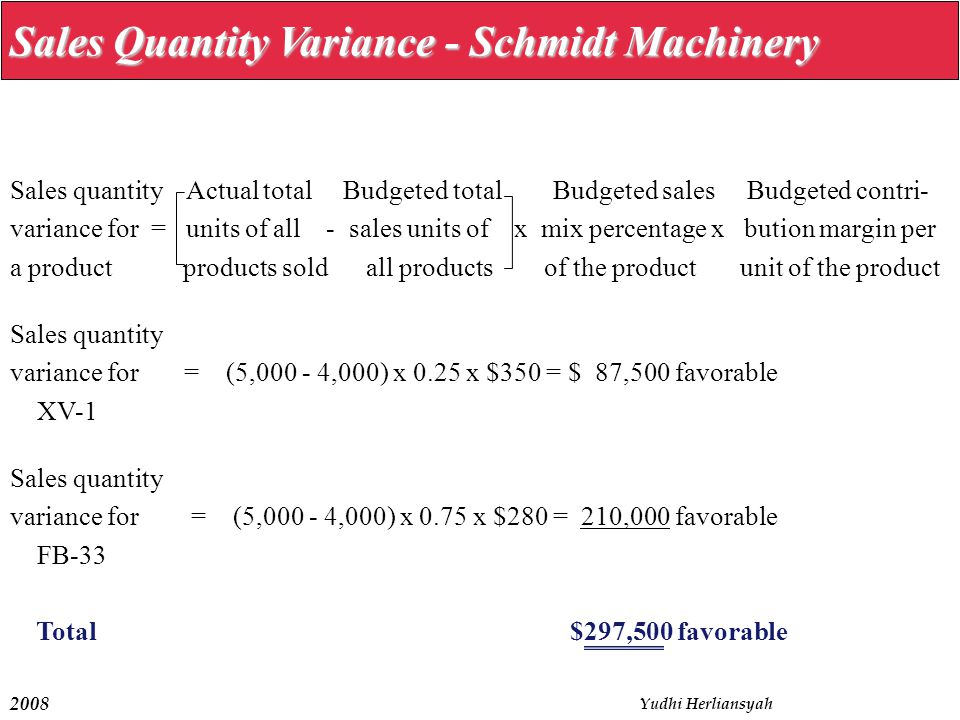 2008 Yudhi Herliansyah Sales Quantity Variance - Schmidt Machinery Sales quantity Actual total Budgeted total Budgeted sales Budgeted contri- variance for = units of all - sales units of x mix percentage x bution margin per a product products sold all products of the product unit of the product Sales quantity variance for = (5,000 - 4,000) x 0.25 x $350 = $ 87,500 favorable XV-1 Sales quantity variance for = (5,000 - 4,000) x 0.75 x $280 = 210,000 favorable FB-33 Total $297,500 favorable