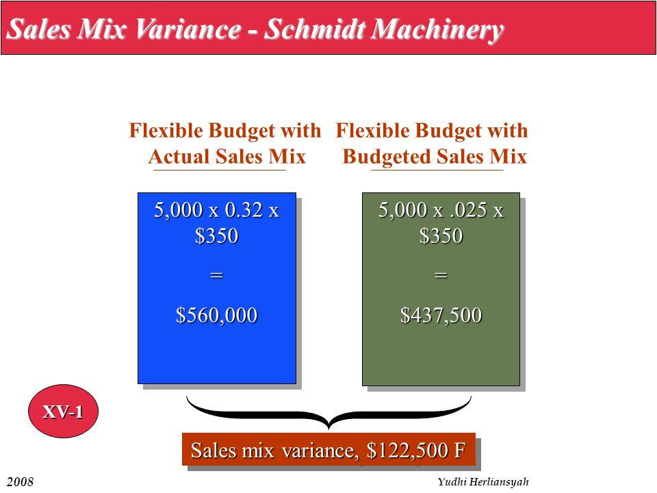 2008 Yudhi Herliansyah Sales Mix Variance - Schmidt Machinery 5,000 x.025 x $350 =$437,500 =$437,500 5,000 x 0.32 x $350 =$560,000 =$560,000 Flexible