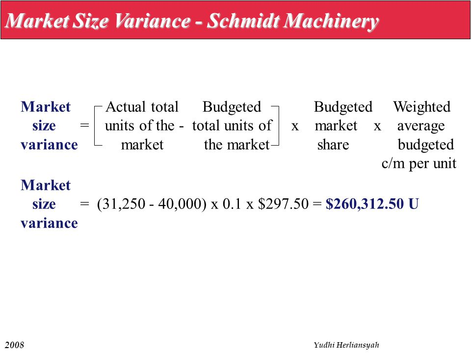 2008 Yudhi Herliansyah Market Size Variance - Schmidt Machinery Market Actual total Budgeted Budgeted Weighted size = units of the - total units of x