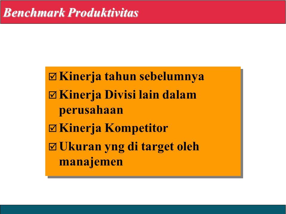 2008 Yudhi Herliansyah  Kinerja tahun sebelumnya  Kinerja Divisi lain dalam perusahaan  Kinerja Kompetitor  Ukuran yng di target oleh manajemen 