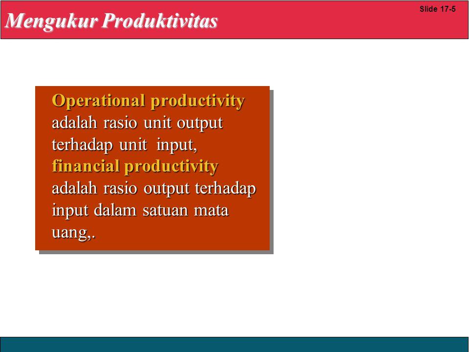 2008 Yudhi Herliansyah Operational productivity adalah rasio unit output terhadap unit input, financial productivity adalah rasio output terhadap inpu