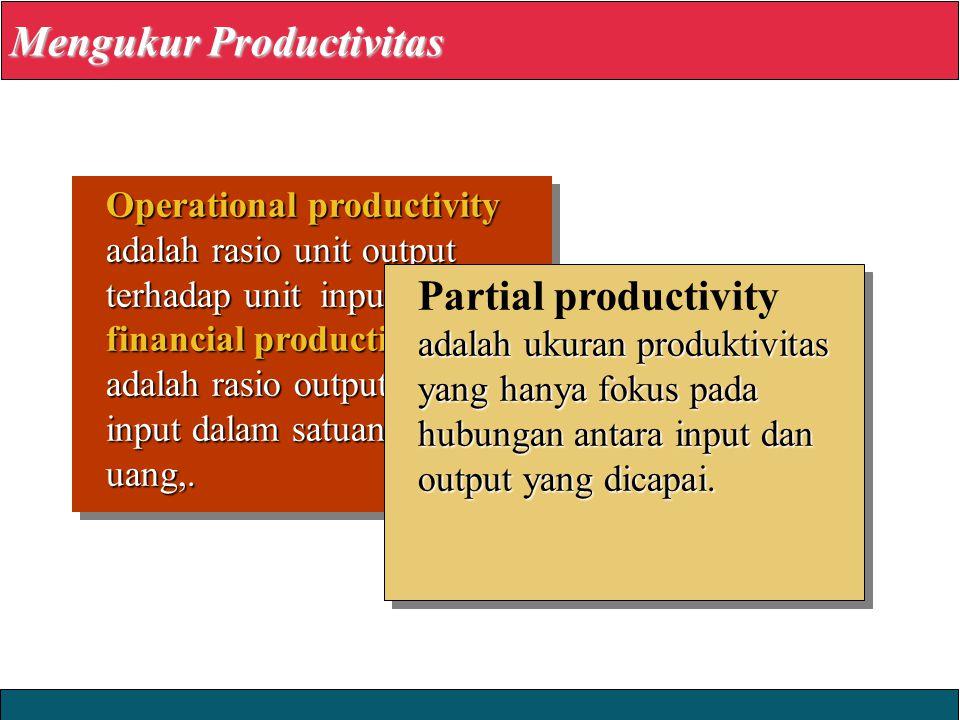2008 Yudhi Herliansyah Decomposition of Financial Partial Productively Operasi 2007 Operasi 2006 Output 2007/ output 2007/(input06 output 2007/(input output 06 (input 2006 x utk output 2007 x 2006 utk output 07 /(input 06 by input07) By input 2007 x By input 2006 by inpt 06 DM : 4.800/800.000 4.800/750.000 4.800/720.000 4.000/600.000 = 0,006 = 0,0064 = 0,006667 =0,006667 DL : 4.800/200.000 4.800/240.000 4.800/192.000 4.000/160.000 = 0,024 = 0,0200 = 0,025000 =0,02500 Perub Produktivitas Perub Harga input Perub Output DM : 0,006-0,0064 =0,0004 U 0,0064-0,006667= 0,000267 U 0,006667-0,006667=0 DL : 0,024-0,020 = 0,004 F 0,020-0,025 =0,005 U 0,025-0,025 = 0