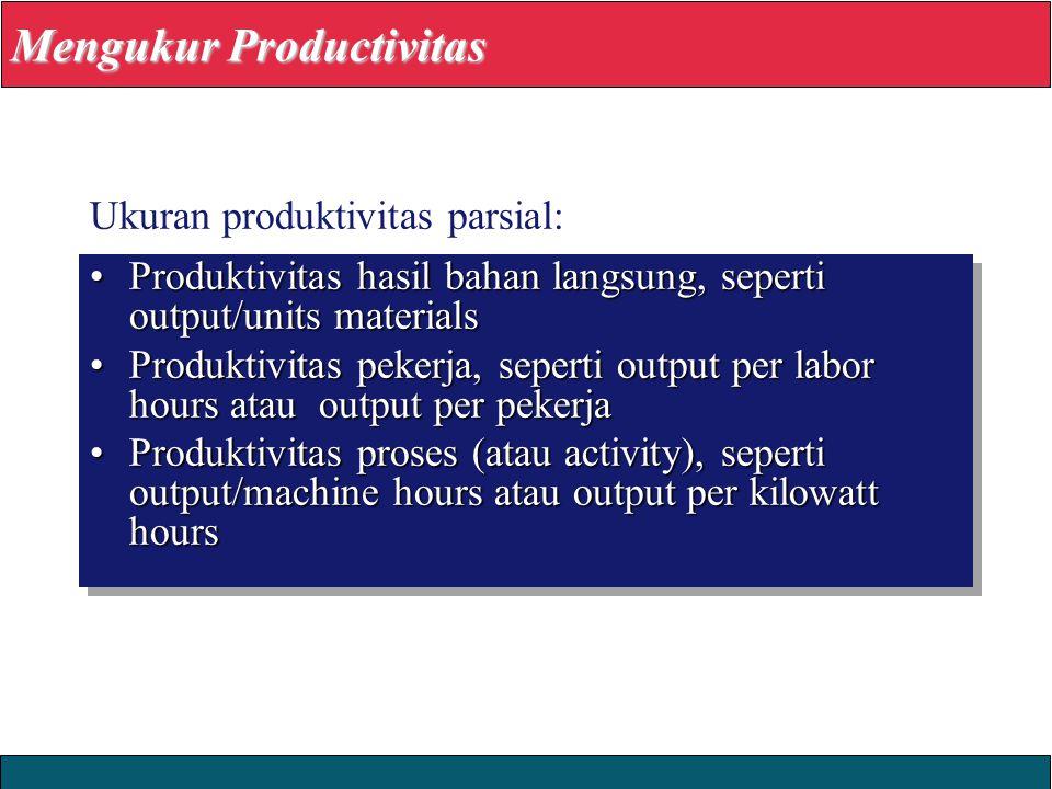 2008 Yudhi Herliansyah Produktivitas Parsial =