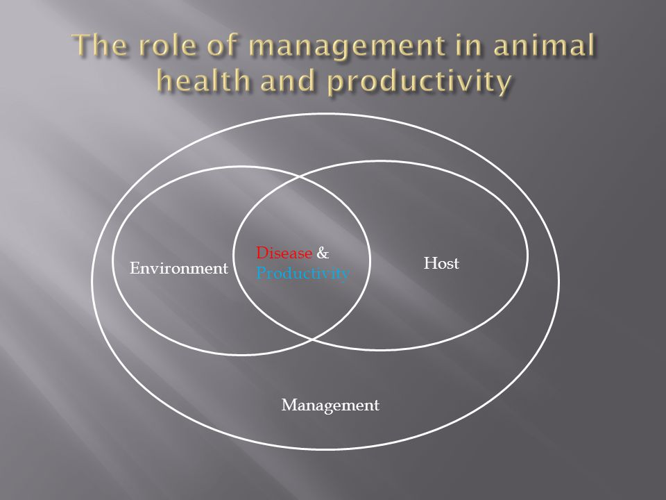 Environment Host Disease & Productivity Management