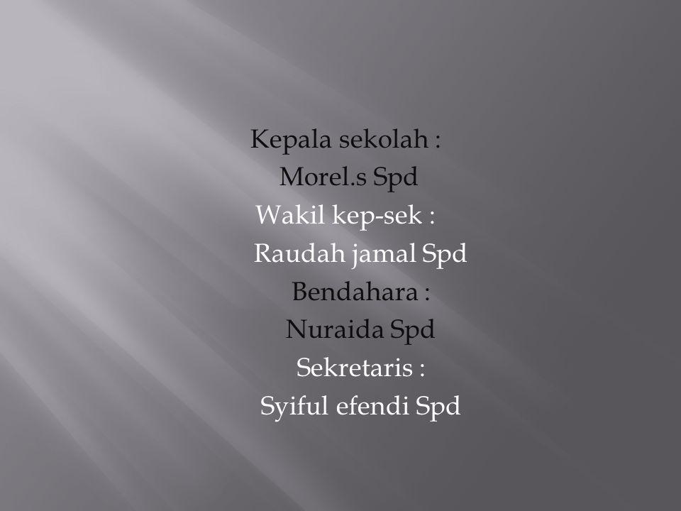 Kepala sekolah : Morel.s Spd Wakil kep-sek : Raudah jamal Spd Bendahara : Nuraida Spd Sekretaris : Syiful efendi Spd