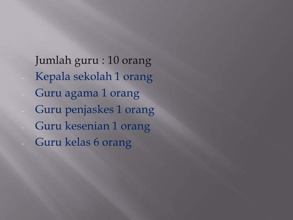 Jumlah guru : 10 orang - Kepala sekolah 1 orang - Guru agama 1 orang - Guru penjaskes 1 orang - Guru kesenian 1 orang - Guru kelas 6 orang