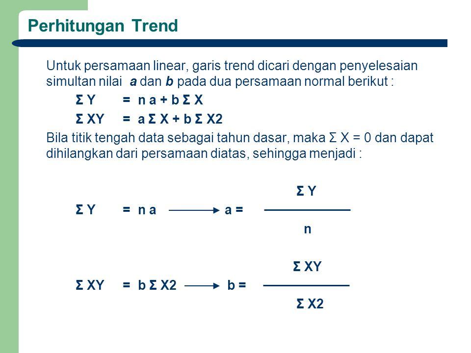 Perhitungan Trend Untuk persamaan linear, garis trend dicari dengan penyelesaian simultan nilai a dan b pada dua persamaan normal berikut : Σ Y= n a + b Σ X Σ XY= a Σ X + b Σ X2 Bila titik tengah data sebagai tahun dasar, maka Σ X = 0 dan dapat dihilangkan dari persamaan diatas, sehingga menjadi : Σ Y Σ Y= n a a = n Σ XY Σ XY= b Σ X2 b = Σ X2