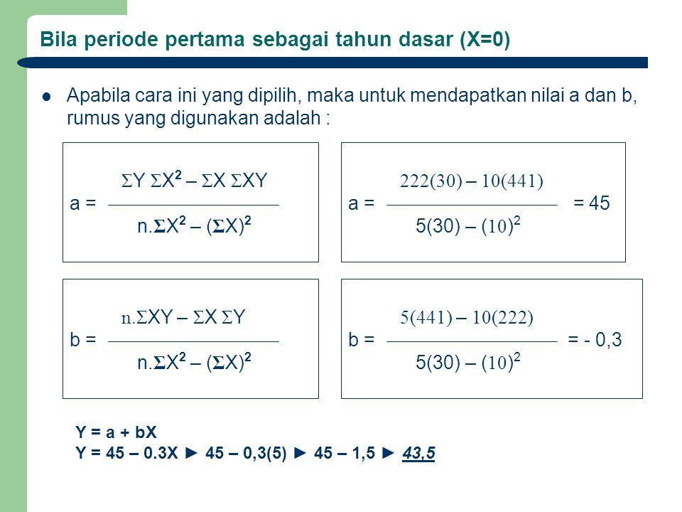 Bila periode pertama sebagai tahun dasar (X=0) Apabila cara ini yang dipilih, maka untuk mendapatkan nilai a dan b, rumus yang digunakan adalah : Σ Y