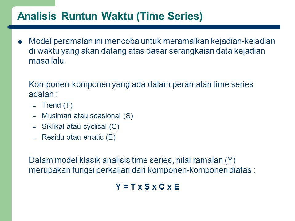 Analisis Runtun Waktu (Time Series) Model peramalan ini mencoba untuk meramalkan kejadian-kejadian di waktu yang akan datang atas dasar serangkaian data kejadian masa lalu.