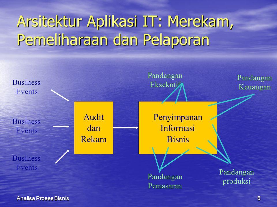 Analisa Proses Bisnis5 Penyimpanan Informasi Bisnis Audit dan Rekam Business Events Pandangan Keuangan Pandangan produksi Pandangan Pemasaran Pandangan Eksekutif Arsitektur Aplikasi IT: Merekam, Pemeliharaan dan Pelaporan