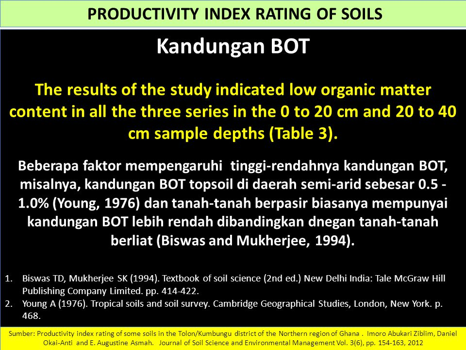 PRODUCTIVITY INDEX RATING OF SOILS Sumber: Productivity index rating of some soils in the Tolon/Kumbungu district of the Northern region of Ghana.